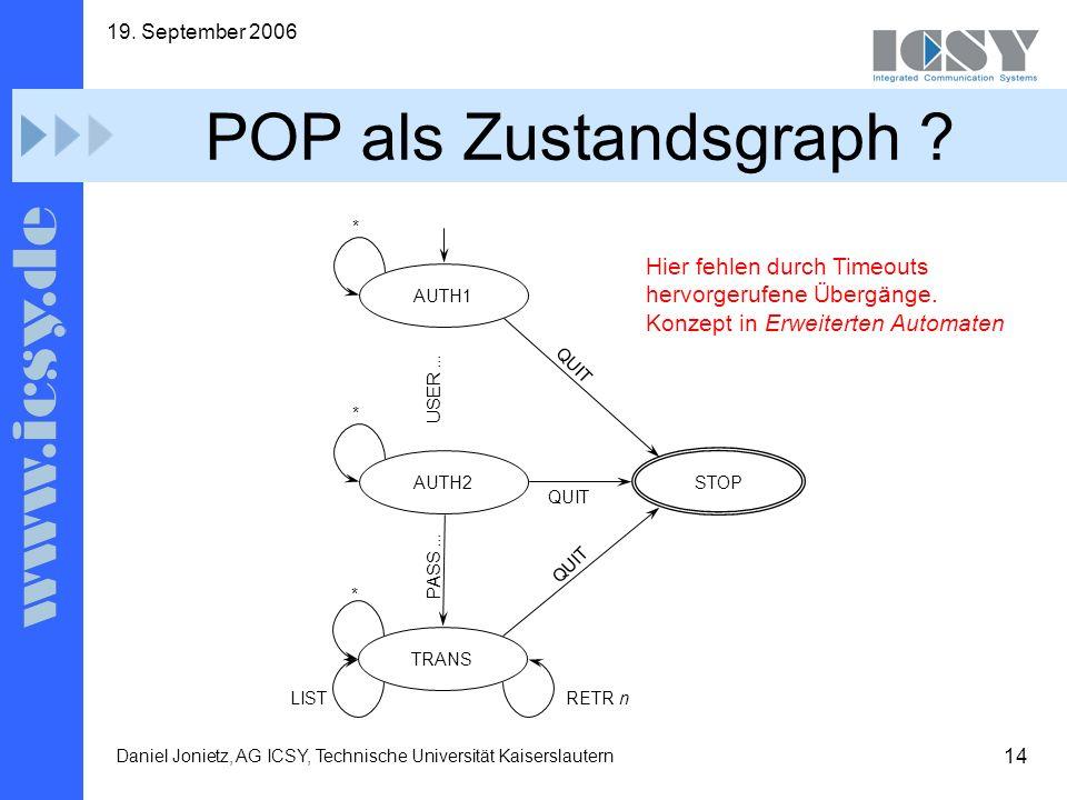 14 19. September 2006 Daniel Jonietz, AG ICSY, Technische Universität Kaiserslautern POP als Zustandsgraph ? AUTH1 AUTH2 TRANS * * * LISTRETR n QUIT U