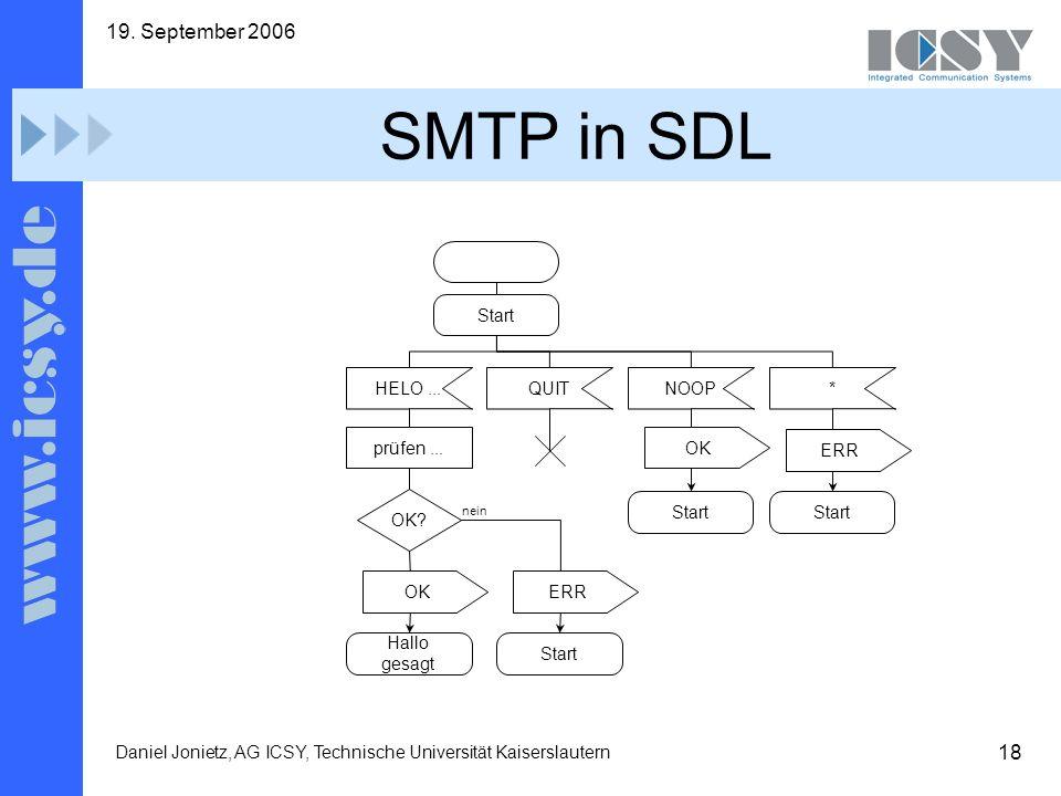18 19. September 2006 Daniel Jonietz, AG ICSY, Technische Universität Kaiserslautern SMTP in SDL OK prüfen... Start NOOPQUITHELO... Start OK? Hallo ge