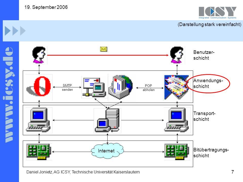 7 19. September 2006 Daniel Jonietz, AG ICSY, Technische Universität Kaiserslautern Internet Transport- schicht Bitübertragungs- schicht SMTP senden P