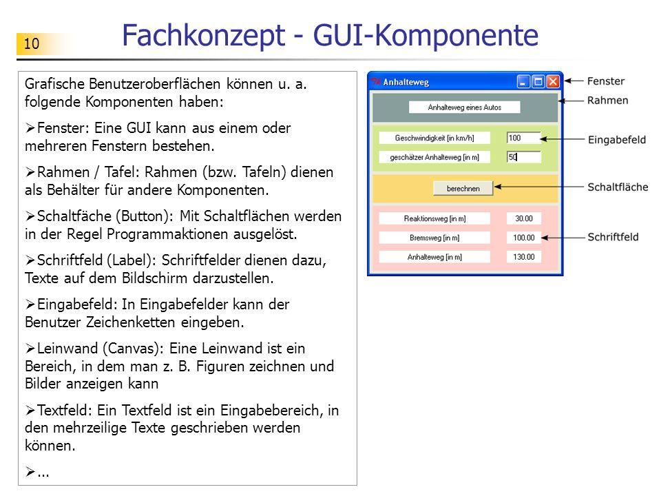 10 Fachkonzept - GUI-Komponente Grafische Benutzeroberflächen können u. a. folgende Komponenten haben: Fenster: Eine GUI kann aus einem oder mehreren