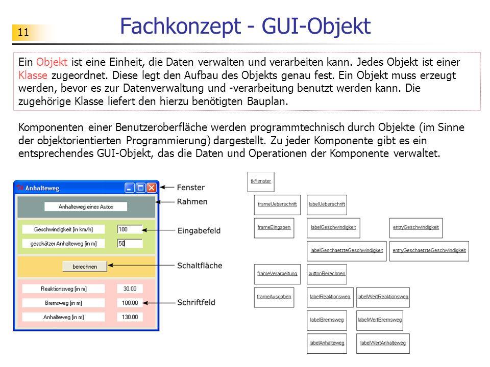 11 Fachkonzept - GUI-Objekt Ein Objekt ist eine Einheit, die Daten verwalten und verarbeiten kann. Jedes Objekt ist einer Klasse zugeordnet. Diese leg