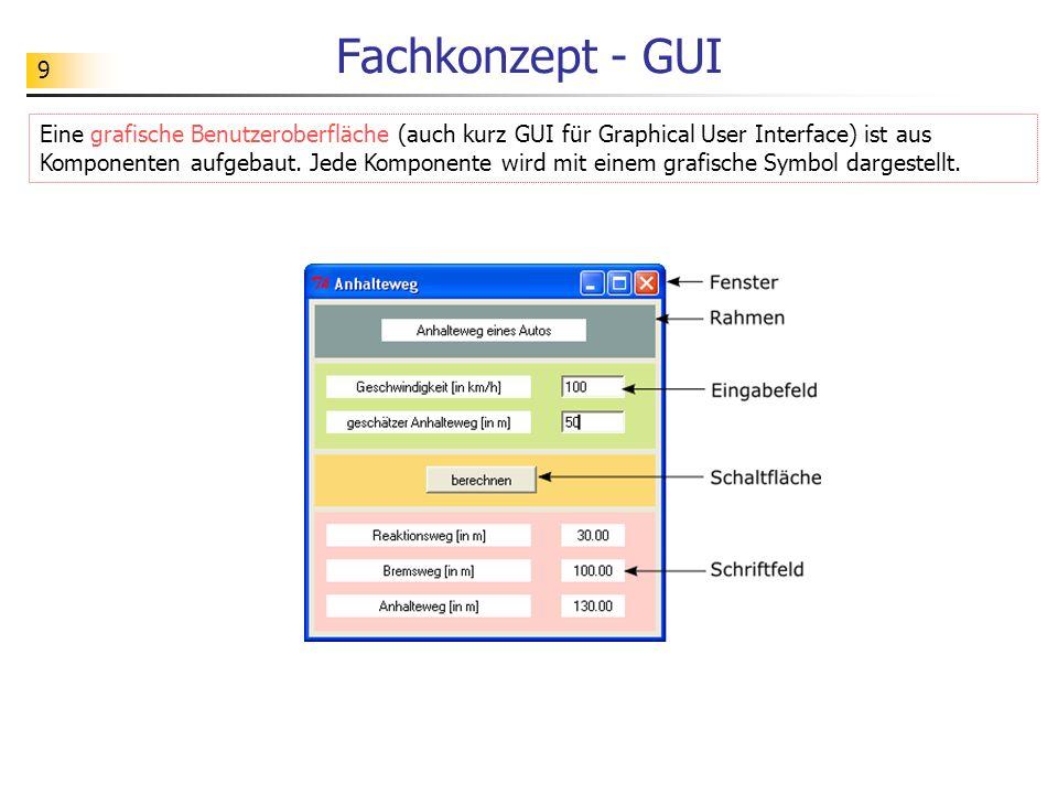 9 Fachkonzept - GUI Eine grafische Benutzeroberfläche (auch kurz GUI für Graphical User Interface) ist aus Komponenten aufgebaut. Jede Komponente wird