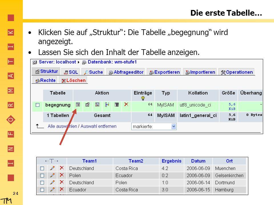 I N F O R M A T I K 24 Die erste Tabelle… Klicken Sie auf Struktur: Die Tabelle begegnung wird angezeigt. Lassen Sie sich den Inhalt der Tabelle anzei