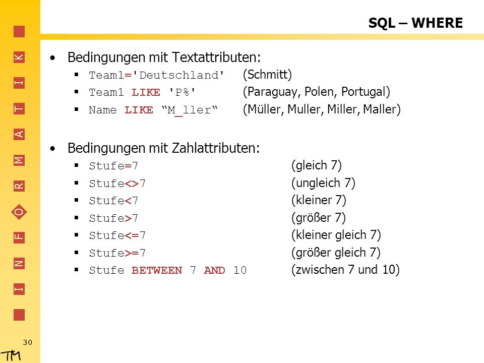 I N F O R M A T I K 30 SQL – WHERE Bedingungen mit Textattributen: Team1='Deutschland' (Schmitt) Team1 LIKE 'P%' (Paraguay, Polen, Portugal) Name LIKE
