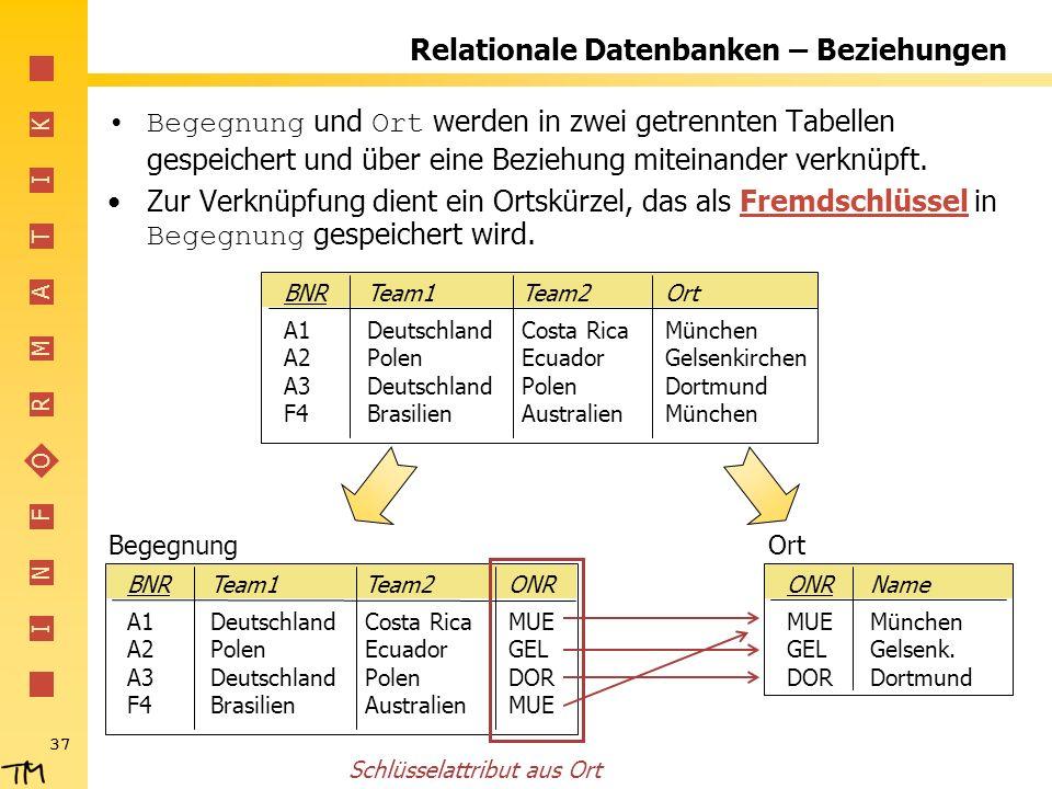 I N F O R M A T I K 37 Relationale Datenbanken – Beziehungen Begegnung und Ort werden in zwei getrennten Tabellen gespeichert und über eine Beziehung
