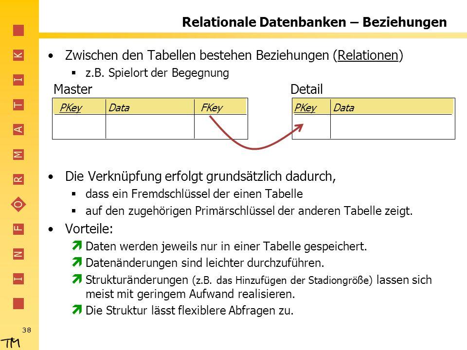 I N F O R M A T I K 38 Relationale Datenbanken – Beziehungen Zwischen den Tabellen bestehen Beziehungen (Relationen) z.B. Spielort der Begegnung Die V