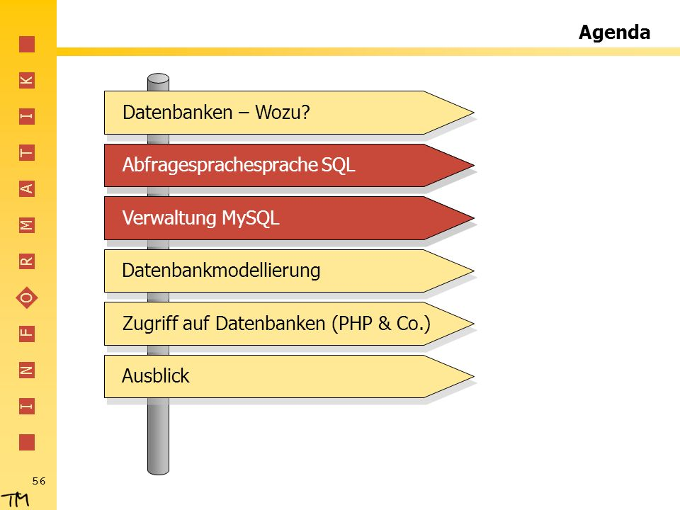 I N F O R M A T I K 56 Agenda Abfragesprachesprache SQL Verwaltung MySQL Datenbankmodellierung Zugriff auf Datenbanken (PHP & Co.) Ausblick Datenbanke