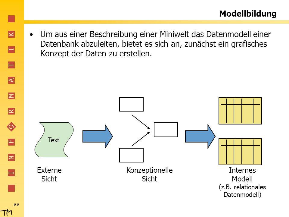 I N F O R M A T I K 66 Modellbildung Um aus einer Beschreibung einer Miniwelt das Datenmodell einer Datenbank abzuleiten, bietet es sich an, zunächst
