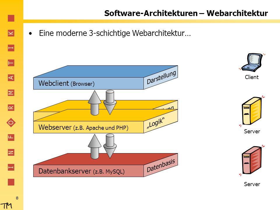 I N F O R M A T I K 8 Datenbankserver (z.B. MySQL) Datenbasis Darstellung Anwendungsprogramm Logik Software-Architekturen – Webarchitektur Eine modern