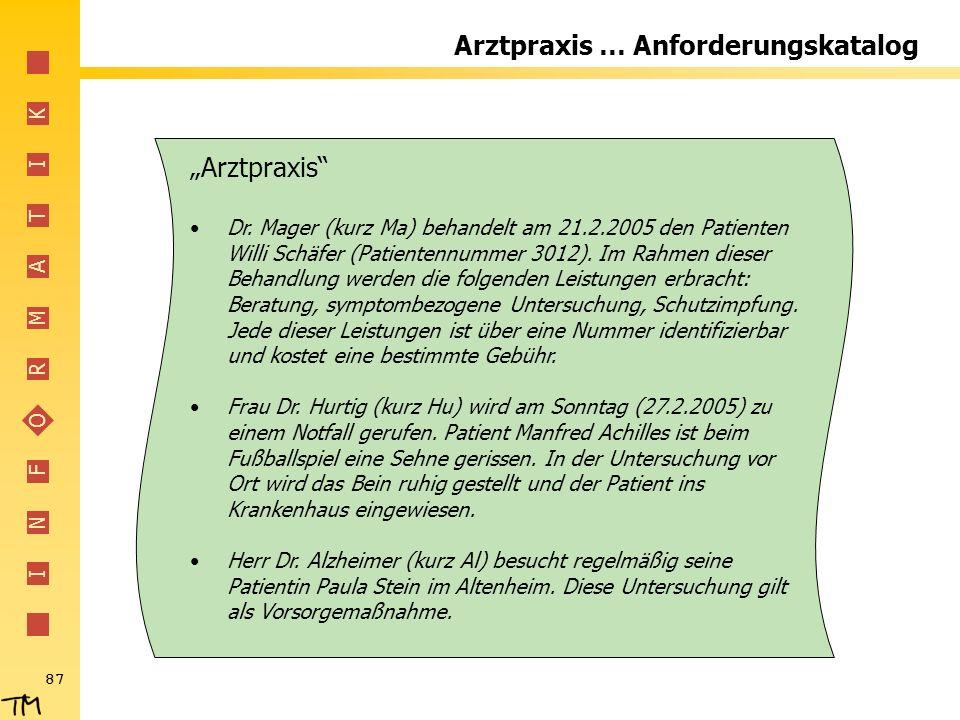 I N F O R M A T I K 87 Arztpraxis … Anforderungskatalog Arztpraxis Dr. Mager (kurz Ma) behandelt am 21.2.2005 den Patienten Willi Schäfer (Patientennu