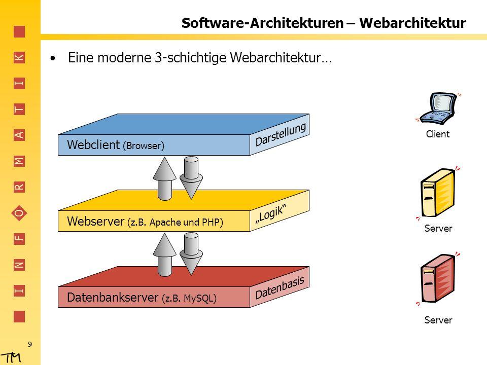 I N F O R M A T I K 10 Software-Architekturen – Webarchitektur Vorteile Keine Installation von zusätzlicher Software beim Client Nachteile http-Protokoll ohne Sessionverwaltung Webclient (Browser) Webserver (z.B.