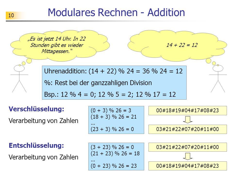 10 Modulares Rechnen - Addition Uhrenaddition: (14 + 22) % 24 = 36 % 24 = 12 %: Rest bei der ganzzahligen Division Bsp.: 12 % 4 = 0; 12 % 5 = 2; 12 %