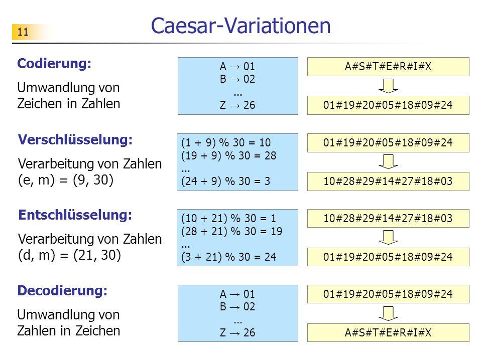 11 Caesar-Variationen Codierung: Umwandlung von Zeichen in Zahlen A 01 B 02... Z 26 A#S#T#E#R#I#X 01#19#20#05#18#09#24 Verschlüsselung: Verarbeitung v