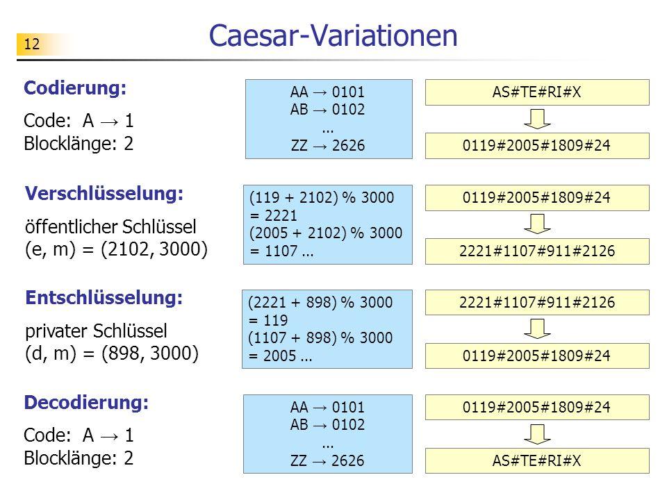 12 Caesar-Variationen Codierung: Code: A 1 Blocklänge: 2 AA 0101 AB 0102... ZZ 2626 AS#TE#RI#X 0119#2005#1809#24 Verschlüsselung: öffentlicher Schlüss