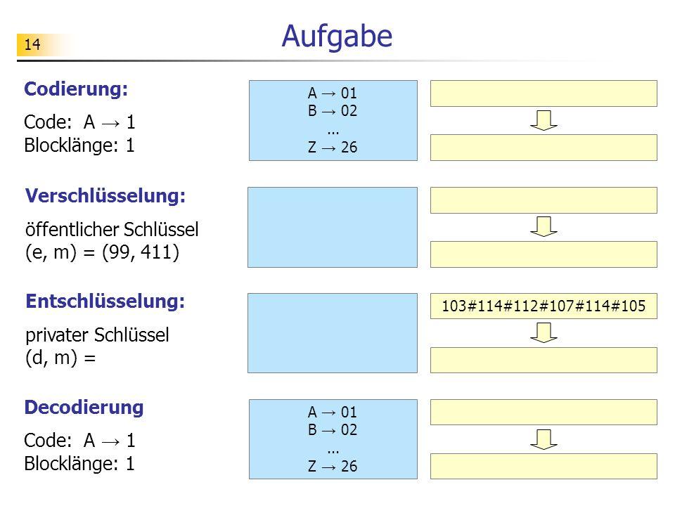 14 Aufgabe Codierung: Code: A 1 Blocklänge: 1 Verschlüsselung: öffentlicher Schlüssel (e, m) = (99, 411) Entschlüsselung: privater Schlüssel (d, m) =