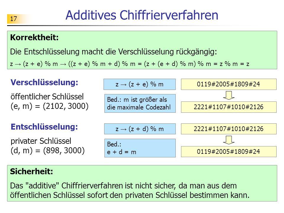 17 Additives Chiffrierverfahren Korrektheit: Die Entschlüsselung macht die Verschlüsselung rückgängig: z (z + e) % m ((z + e) % m + d) % m = (z + (e +