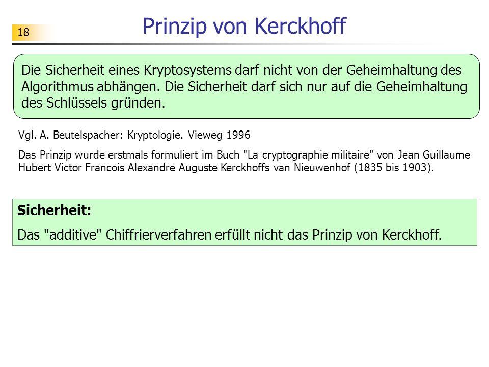 18 Prinzip von Kerckhoff Vgl. A. Beutelspacher: Kryptologie. Vieweg 1996 Das Prinzip wurde erstmals formuliert im Buch