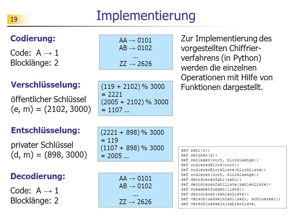 19 Implementierung Codierung: Code: A 1 Blocklänge: 2 AA 0101 AB 0102... ZZ 2626 Verschlüsselung: öffentlicher Schlüssel (e, m) = (2102, 3000) (119 +