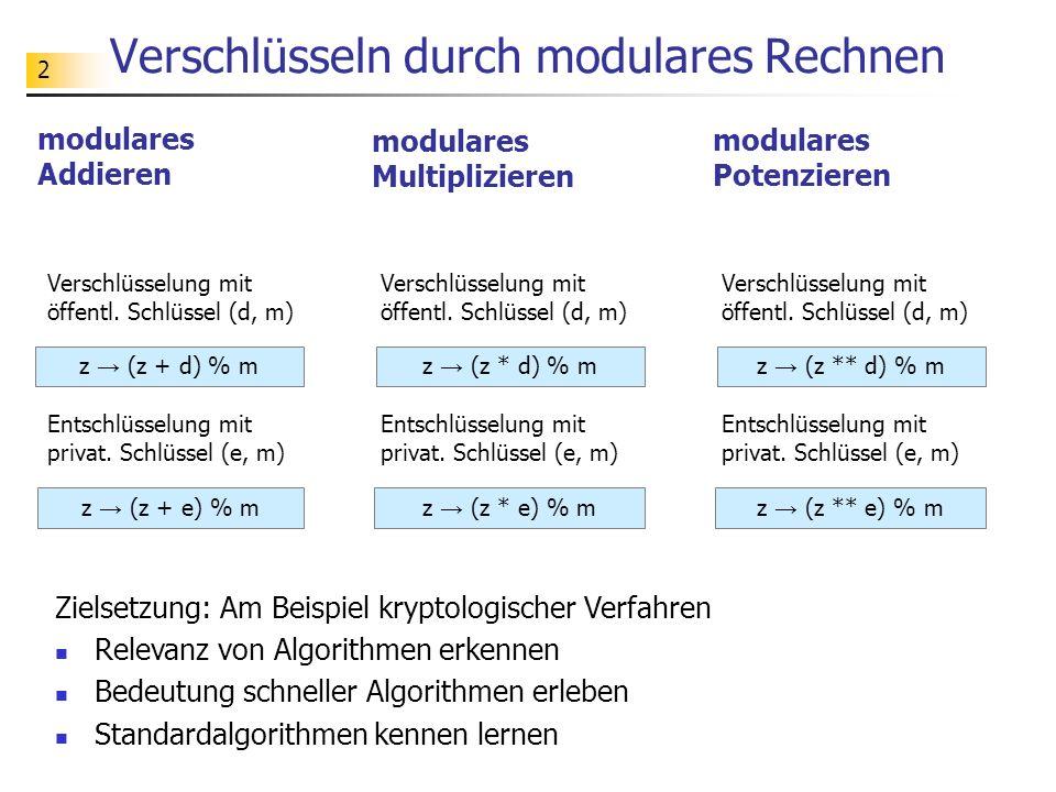 23 Aufgabe Codierung: Code: A 1 Blocklänge: 1 b zC#A#E#S#A#R Verschlüsselung: öffentlicher Schlüssel (e, m) = (7, 30) z (z * e) % m Entschlüsselung: privater Schlüssel (d, m) = (13, 30) z (z * d) % m Decodierung Code: A 1 Blocklänge: 1 eindeutige Codierung von Zeichenblöcken Bed.: z < m Bed.: (e * d) % m = 1 z b Decodierung als Um- kehrung der Codierung