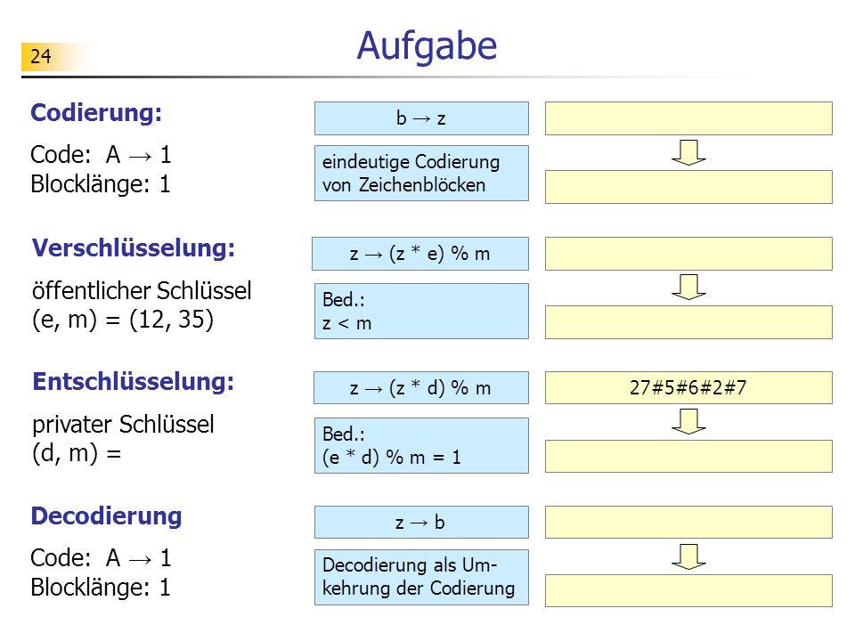 24 Aufgabe Codierung: Code: A 1 Blocklänge: 1 b z Verschlüsselung: öffentlicher Schlüssel (e, m) = (12, 35) z (z * e) % m Entschlüsselung: privater Sc