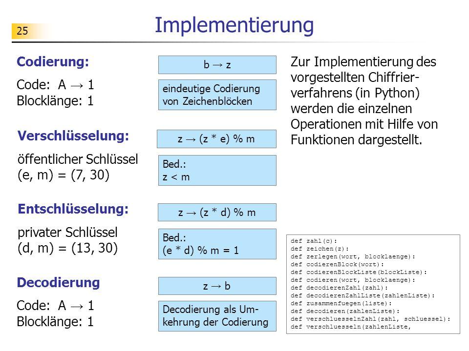 25 Implementierung Zur Implementierung des vorgestellten Chiffrier- verfahrens (in Python) werden die einzelnen Operationen mit Hilfe von Funktionen d