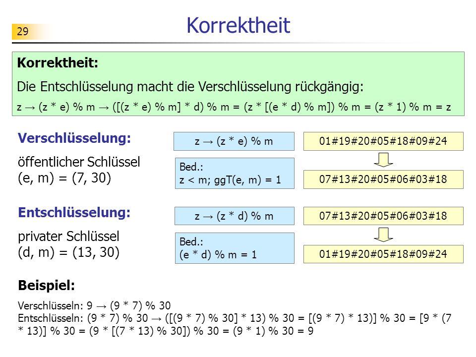 29 Korrektheit Korrektheit: Die Entschlüsselung macht die Verschlüsselung rückgängig: z (z * e) % m ([(z * e) % m] * d) % m = (z * [(e * d) % m]) % m