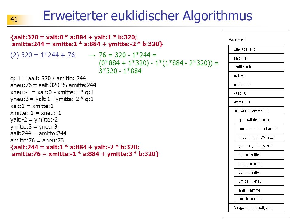 41 Erweiterter euklidischer Algorithmus {aalt:320 = xalt:0 * a:884 + yalt:1 * b:320; amitte:244 = xmitte:1 * a:884 + ymitte:-2 * b:320} (2) 320 = 1*24