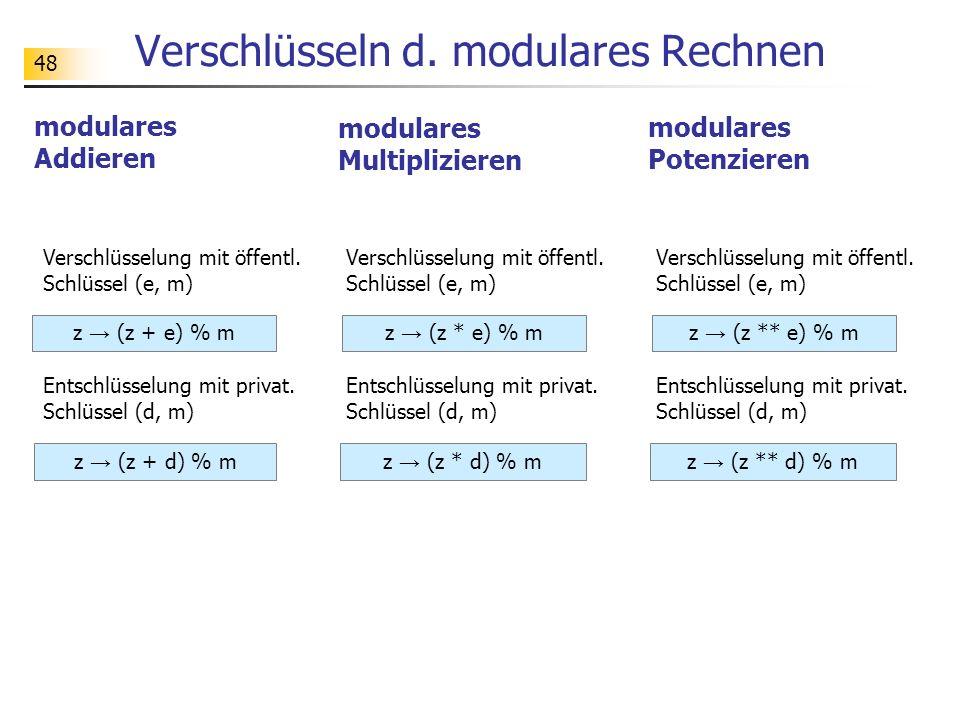 48 Verschlüsseln d. modulares Rechnen modulares Addieren Verschlüsselung mit öffentl. Schlüssel (e, m) z (z * e) % m z (z * d) % m modulares Multipliz