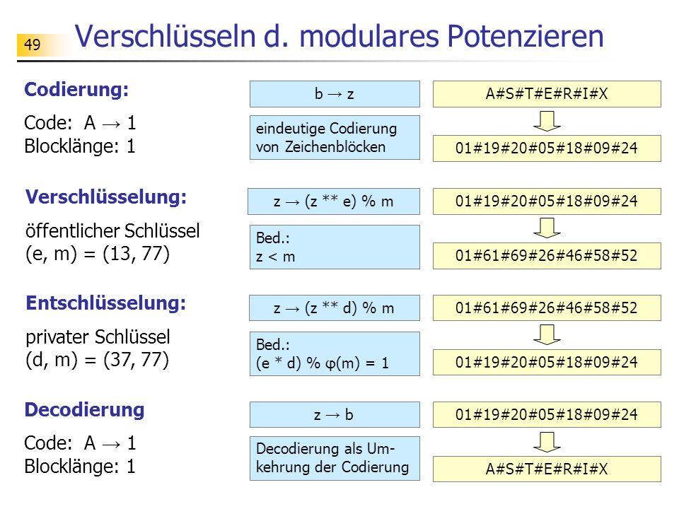 49 Verschlüsseln d. modulares Potenzieren Codierung: Code: A 1 Blocklänge: 1 b zA#S#T#E#R#I#X 01#19#20#05#18#09#24 Verschlüsselung: öffentlicher Schlü