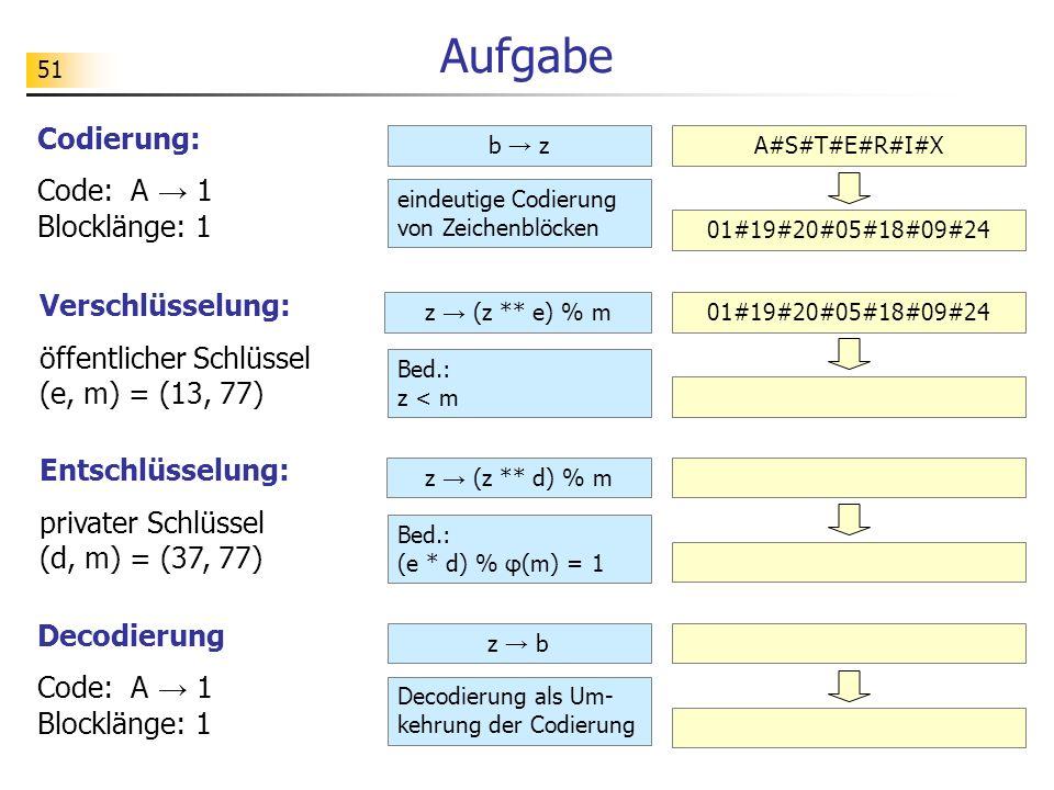 51 Aufgabe Codierung: Code: A 1 Blocklänge: 1 b zA#S#T#E#R#I#X 01#19#20#05#18#09#24 Verschlüsselung: öffentlicher Schlüssel (e, m) = (13, 77) z (z **