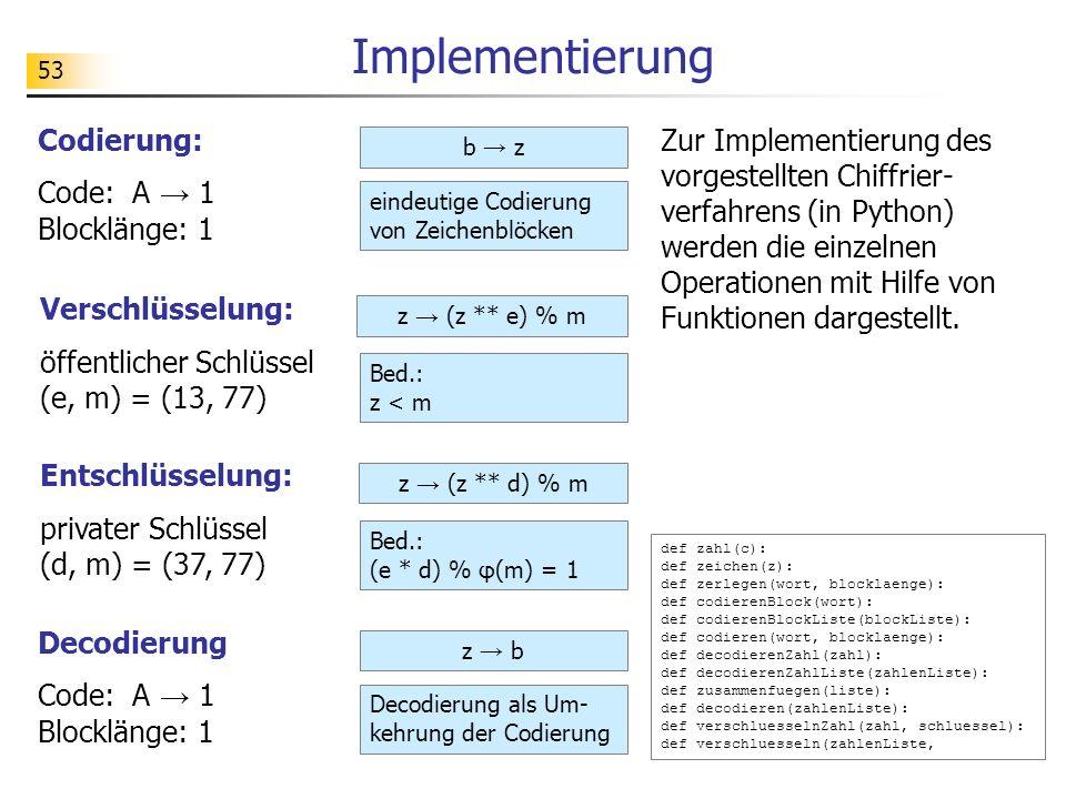 53 Implementierung Zur Implementierung des vorgestellten Chiffrier- verfahrens (in Python) werden die einzelnen Operationen mit Hilfe von Funktionen d