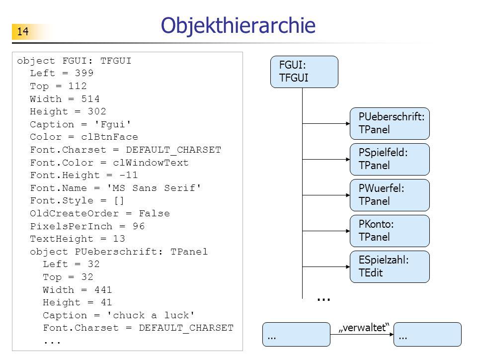 14 verwaltet Objekthierarchie FGUI: TFGUI PUeberschrift: TPanel PSpielfeld: TPanel PWuerfel: TPanel PKonto: TPanel ESpielzahl: TEdit... object FGUI: T
