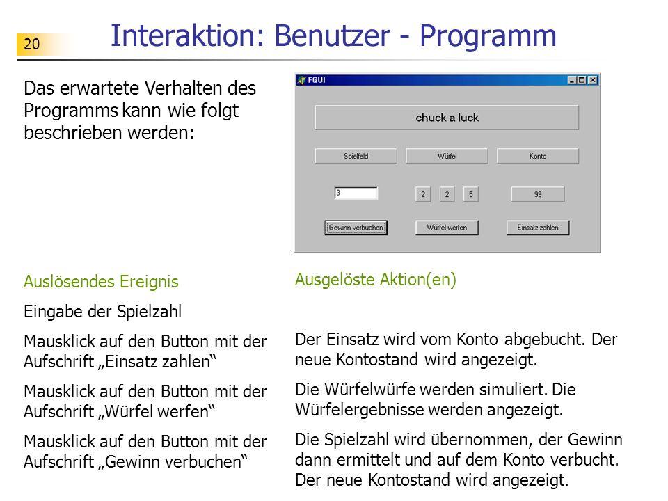 20 Interaktion: Benutzer - Programm Das erwartete Verhalten des Programms kann wie folgt beschrieben werden: Auslösendes Ereignis Eingabe der Spielzah