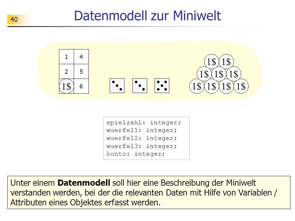 40 Datenmodell zur Miniwelt 1$ 1 2 3 4 5 63 3 spielzahl: integer; wuerfel1: integer; wuerfel2: integer; wuerfel3: integer; konto: integer; Unter einem