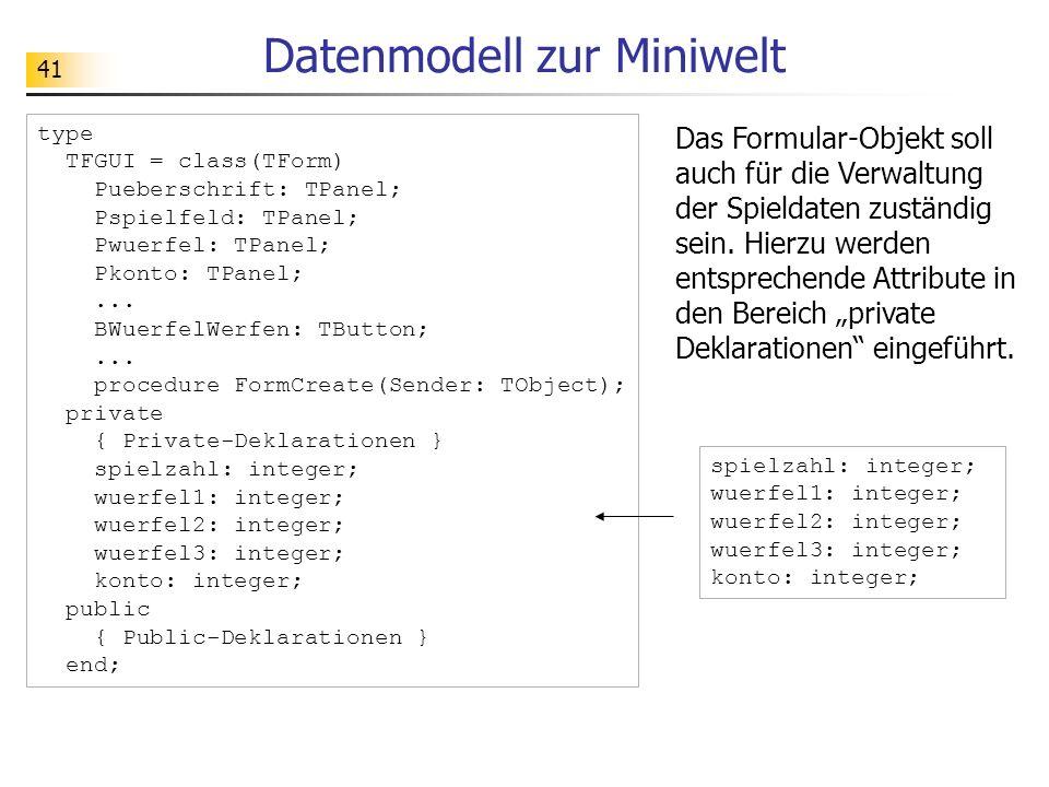 41 Datenmodell zur Miniwelt spielzahl: integer; wuerfel1: integer; wuerfel2: integer; wuerfel3: integer; konto: integer; type TFGUI = class(TForm) Pue