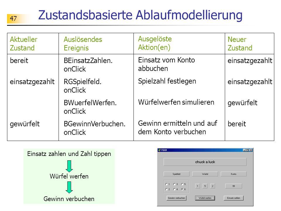 47 Zustandsbasierte Ablaufmodellierung Auslösendes Ereignis BEinsatzZahlen. onClick RGSpielfeld. onClick BWuerfelWerfen. onClick BGewinnVerbuchen. onC