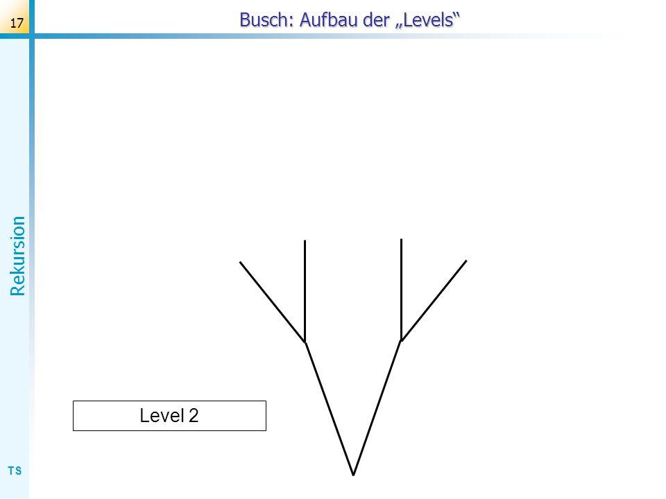 TS Rekursion 17 Busch: Aufbau der Levels Level 2