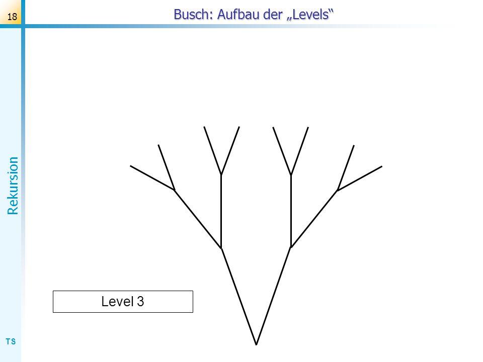 TS Rekursion 18 Busch: Aufbau der Levels Level 3