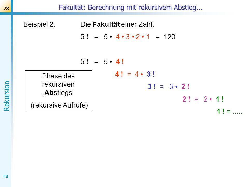 TS Rekursion 28 Beispiel 2:Die Fakultät einer Zahl: 5 ! = 5 4 3 2 1 = 120 5 ! = 5 4 ! 4 ! = 4 3 ! 3 ! = 3 2 ! 2 ! = 2 1 ! 1 ! =..... Fakultät: Berechn