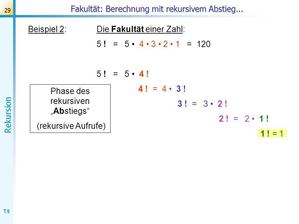TS Rekursion 29 Beispiel 2:Die Fakultät einer Zahl: 5 ! = 5 4 3 2 1 = 120 5 ! = 5 4 ! 4 ! = 4 3 ! 3 ! = 3 2 ! 2 ! = 2 1 ! 1 ! = 1 Fakultät: Berechnung