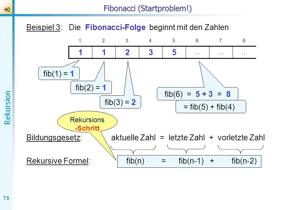 TS Rekursion 40 Fibonacci (Startproblem!) Beispiel 3: Die Fibonacci-Folge beginnt mit den Zahlen 1.2.3.4.5.6.7.8. 11235... fib(1) = 1 fib(2) = 1 fib(3