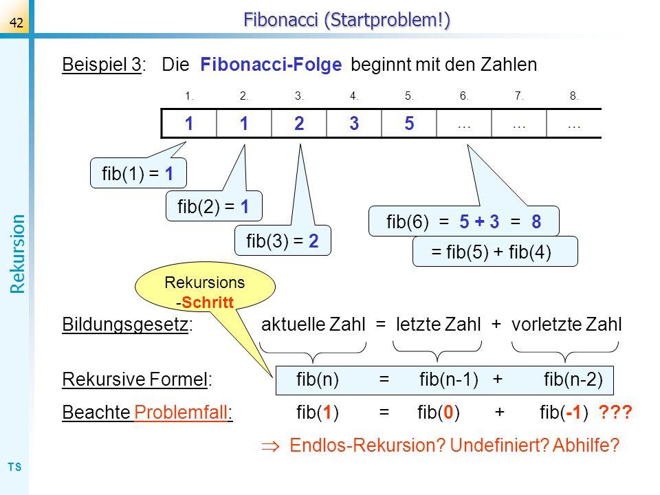 TS Rekursion 42 Fibonacci (Startproblem!) Beispiel 3: Die Fibonacci-Folge beginnt mit den Zahlen 1.2.3.4.5.6.7.8. 11235... fib(1) = 1 fib(2) = 1 fib(3