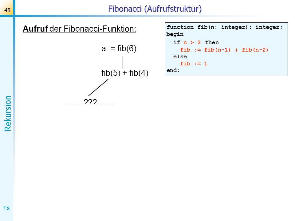 TS Rekursion 48 Fibonacci (Aufrufstruktur) Aufruf der Fibonacci-Funktion: function fib(n: integer): integer; begin if n > 2 then fib := fib(n-1) + fib
