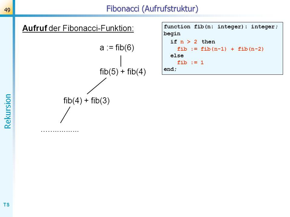 TS Rekursion 49 Fibonacci (Aufrufstruktur) Aufruf der Fibonacci-Funktion: function fib(n: integer): integer; begin if n > 2 then fib := fib(n-1) + fib