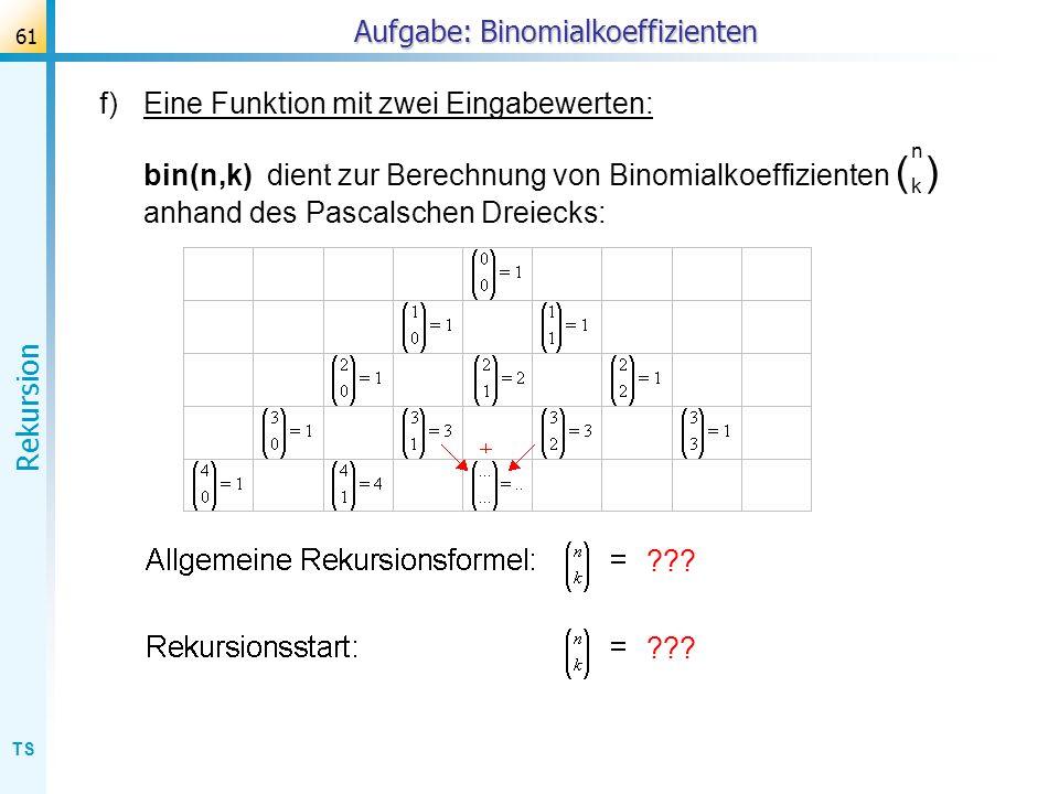 TS Rekursion 61 Aufgabe: Binomialkoeffizienten f)Eine Funktion mit zwei Eingabewerten: bin(n,k) dient zur Berechnung von Binomialkoeffizienten ( ) anh