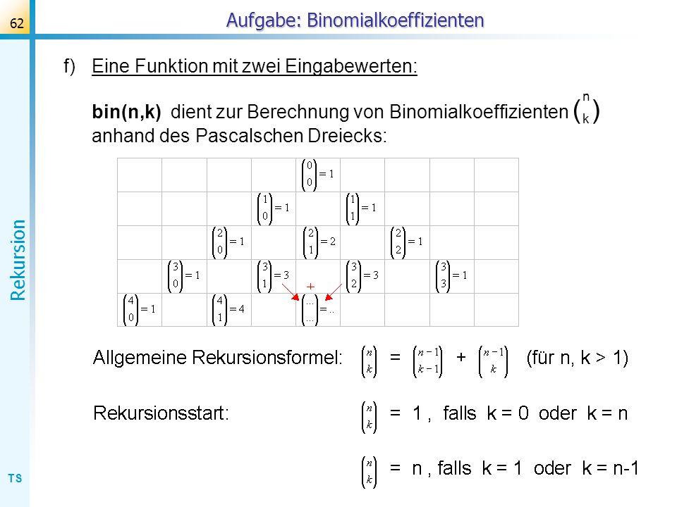 TS Rekursion 62 Aufgabe: Binomialkoeffizienten f)Eine Funktion mit zwei Eingabewerten: bin(n,k) dient zur Berechnung von Binomialkoeffizienten ( ) anh