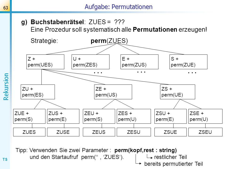 TS Rekursion 63 Aufgabe: Permutationen g)Buchstabenrätsel: ZUES = ??? Eine Prozedur soll systematisch alle Permutationen erzeugen! Strategie: perm(ZUE