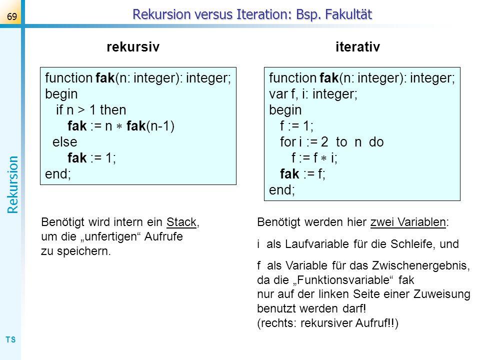 TS Rekursion 69 Rekursion versus Iteration: Bsp. Fakultät function fak(n: integer): integer; var f, i: integer; begin f := 1; for i := 2 to n do f :=