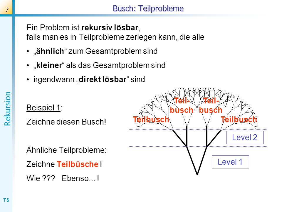 TS Rekursion 8 Busch: Bildungsgesetz Ein Problem ist rekursiv lösbar, falls man es in Teilprobleme zerlegen kann, die alle ähnlich zum Gesamtproblem sind kleiner als das Gesamtproblem sind irgendwann direkt lösbar sind Das rekursive Bildungsgesetz für einen Busch lautet also: rechter (Teil-)Busch linker (Teil-)Busch Zweig nach rechts Zweig nach links Busch =???