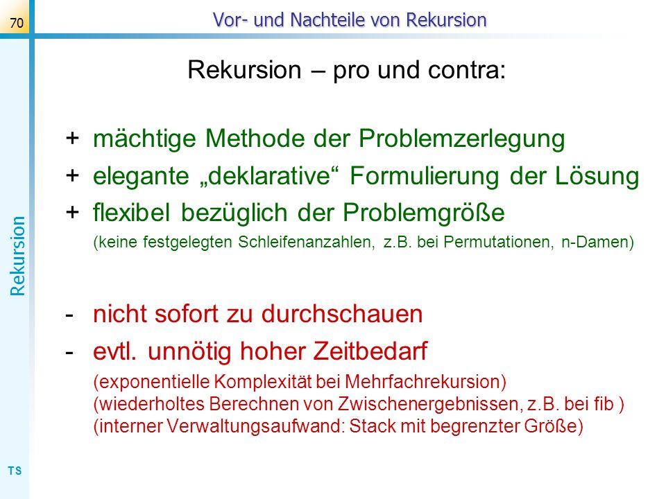 TS Rekursion 70 Vor- und Nachteile von Rekursion Rekursion – pro und contra: +mächtige Methode der Problemzerlegung +elegante deklarative Formulierung